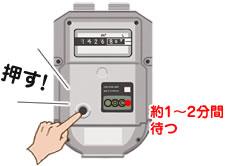 イラスト:ガスメーターの操作